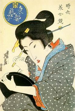 Keisai Eisen Paintings