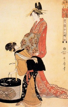 Hour Painting - the hour of the dog Kitagawa Utamaro Ukiyo e Bijin ga